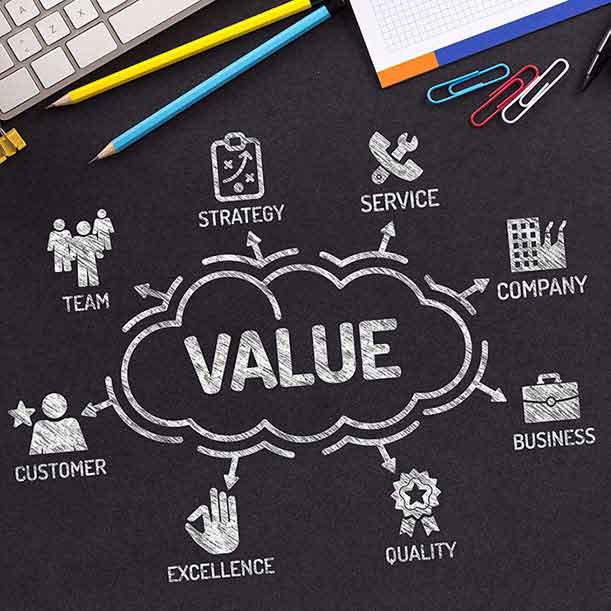 Voice to CRM Improves Sales Performaance